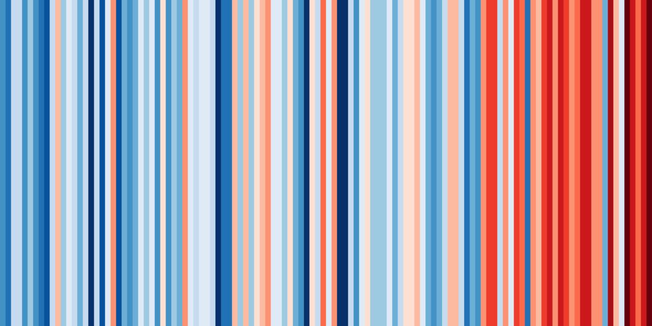 Réchauffement